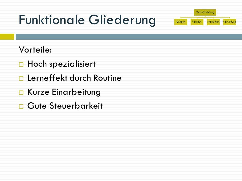 Funktionale Gliederung Vorteile:  Hoch spezialisiert  Lerneffekt durch Routine  Kurze Einarbeitung  Gute Steuerbarkeit Geschäftsleitung EinkaufVerkaufProduktionVerwaltung