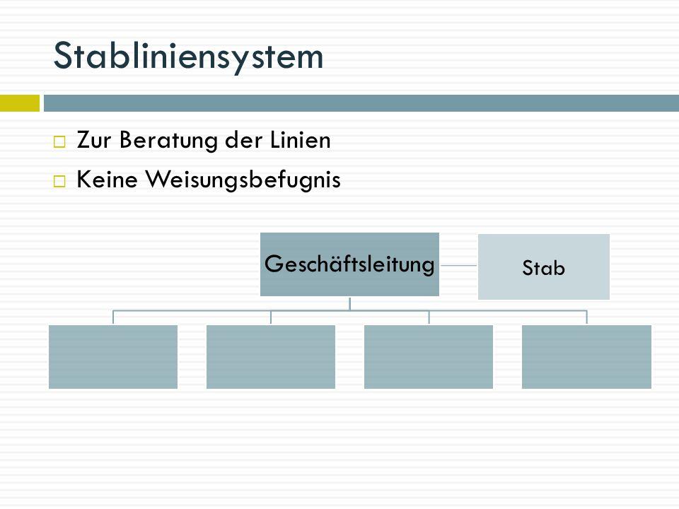  Zur Beratung der Linien  Keine Weisungsbefugnis Geschäftsleitung Stabliniensystem Stab