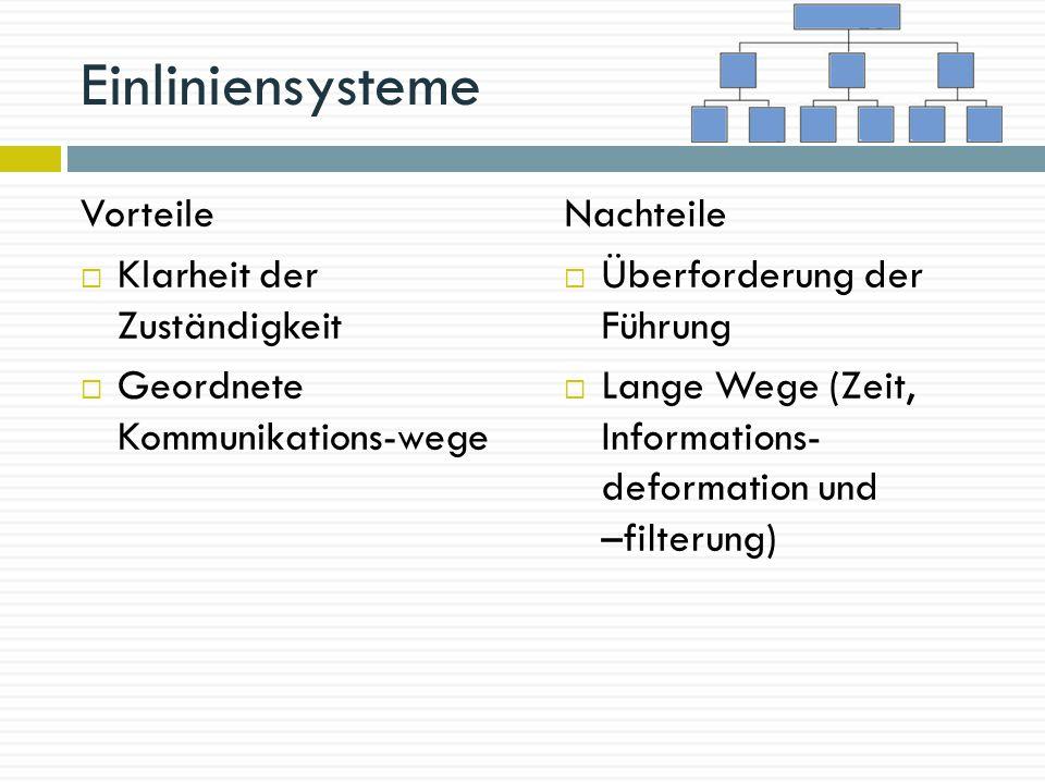 Vorteile  Klarheit der Zuständigkeit  Geordnete Kommunikations-wege Nachteile  Überforderung der Führung  Lange Wege (Zeit, Informations- deformation und –filterung)