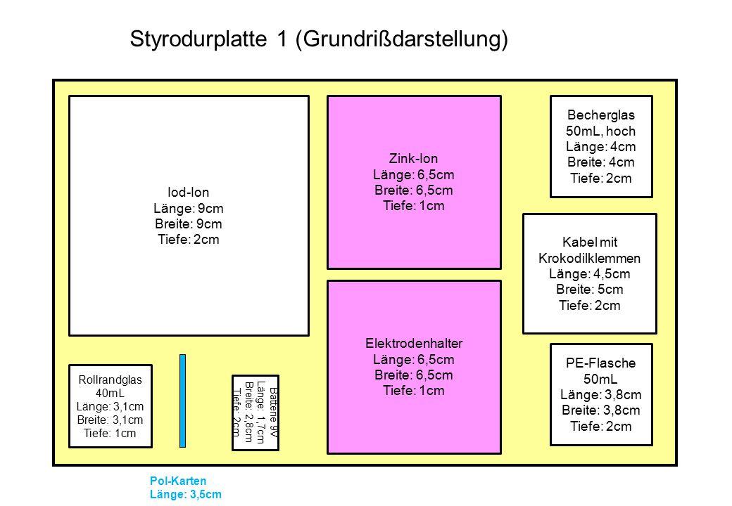 Pol-Karten Länge: 3,5cm Iod-Ion Länge: 9cm Breite: 9cm Tiefe: 2cm Zink-Ion Länge: 6,5cm Breite: 6,5cm Tiefe: 1cm Elektrodenhalter Länge: 6,5cm Breite: