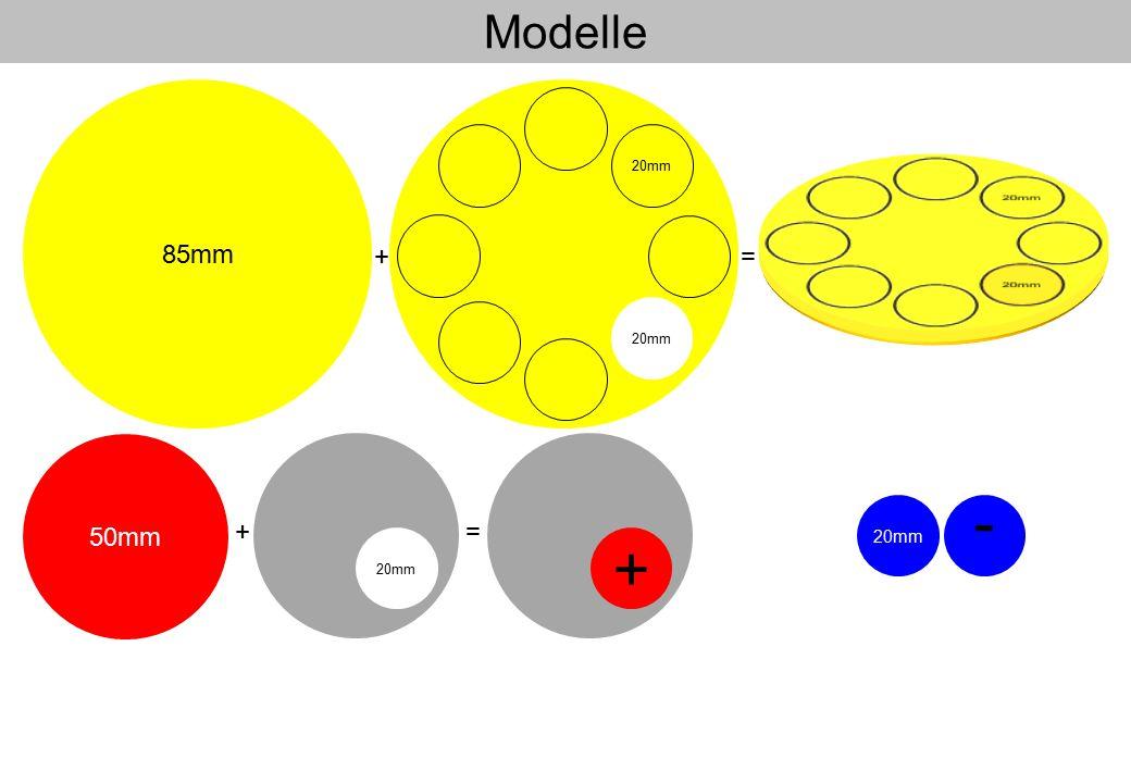 Modelle 85mm 20mm 50mm 20mm += + += -