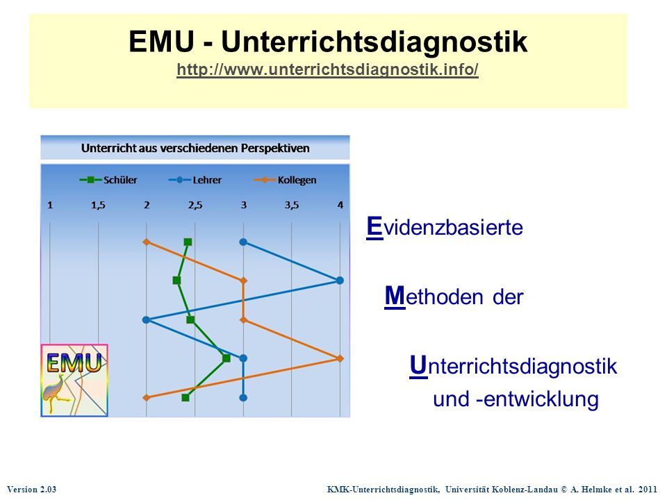 Version 2.03 KMK-Unterrichtsdiagnostik, Universität Koblenz-Landau © A. Helmke et al. 2011 EMU - Unterrichtsdiagnostik http://www.unterrichtsdiagnosti