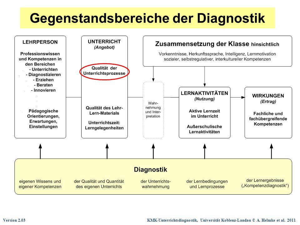Version 2.03 KMK-Unterrichtsdiagnostik, Universität Koblenz-Landau © A. Helmke et al. 2011 Gegenstandsbereiche der Diagnostik