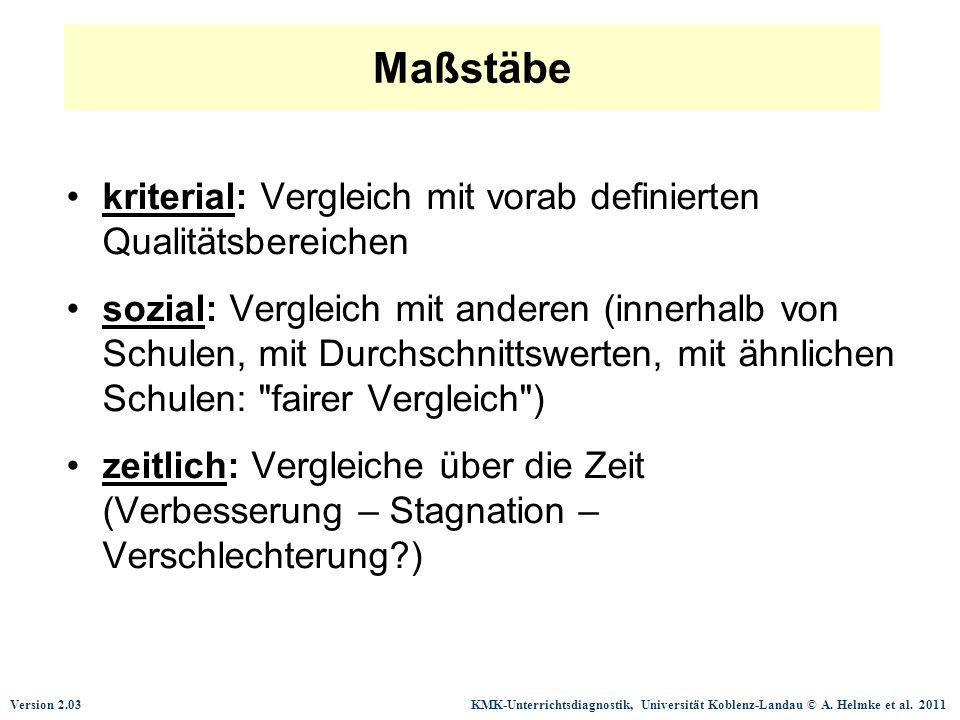 Version 2.03 KMK-Unterrichtsdiagnostik, Universität Koblenz-Landau © A. Helmke et al. 2011 Maßstäbe kriterial: Vergleich mit vorab definierten Qualitä
