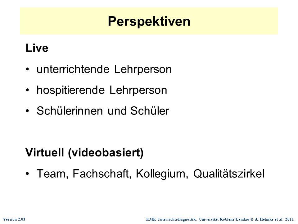 Version 2.03 KMK-Unterrichtsdiagnostik, Universität Koblenz-Landau © A. Helmke et al. 2011 Perspektiven Live unterrichtende Lehrperson hospitierende L