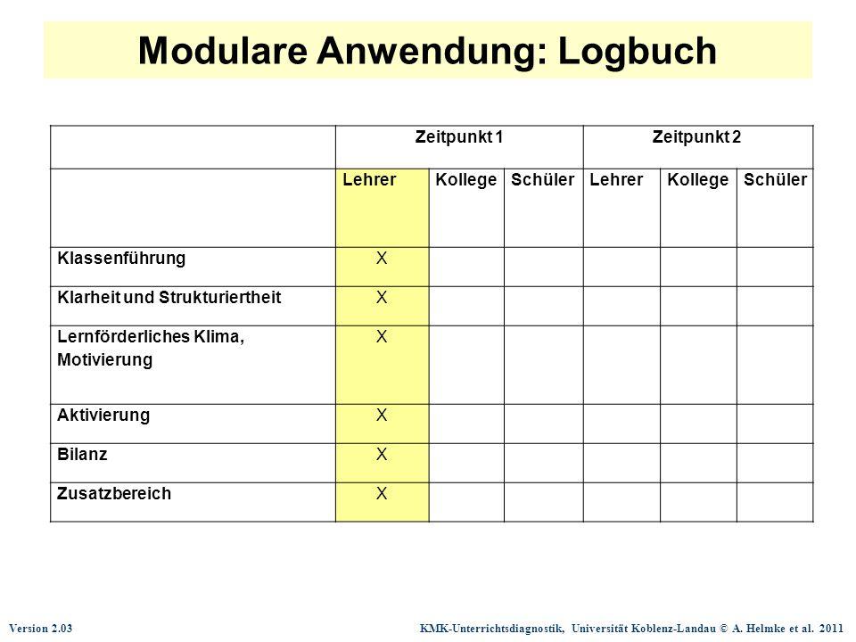 Version 2.03 KMK-Unterrichtsdiagnostik, Universität Koblenz-Landau © A. Helmke et al. 2011 Modulare Anwendung: Logbuch Zeitpunkt 1Zeitpunkt 2 LehrerKo