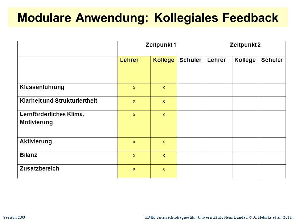 Version 2.03 KMK-Unterrichtsdiagnostik, Universität Koblenz-Landau © A. Helmke et al. 2011 Modulare Anwendung: Kollegiales Feedback Zeitpunkt 1Zeitpun