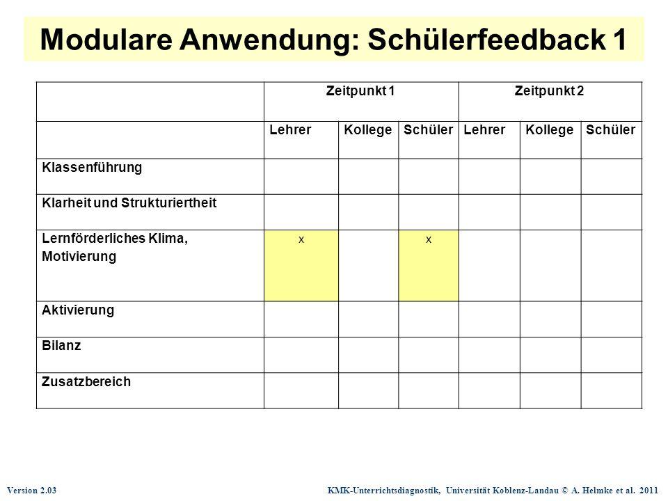 Version 2.03 KMK-Unterrichtsdiagnostik, Universität Koblenz-Landau © A. Helmke et al. 2011 Modulare Anwendung: Schülerfeedback 1 Zeitpunkt 1Zeitpunkt