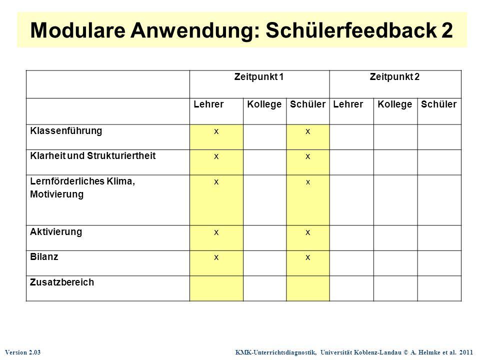 Version 2.03 KMK-Unterrichtsdiagnostik, Universität Koblenz-Landau © A. Helmke et al. 2011 Modulare Anwendung: Schülerfeedback 2 Zeitpunkt 1Zeitpunkt