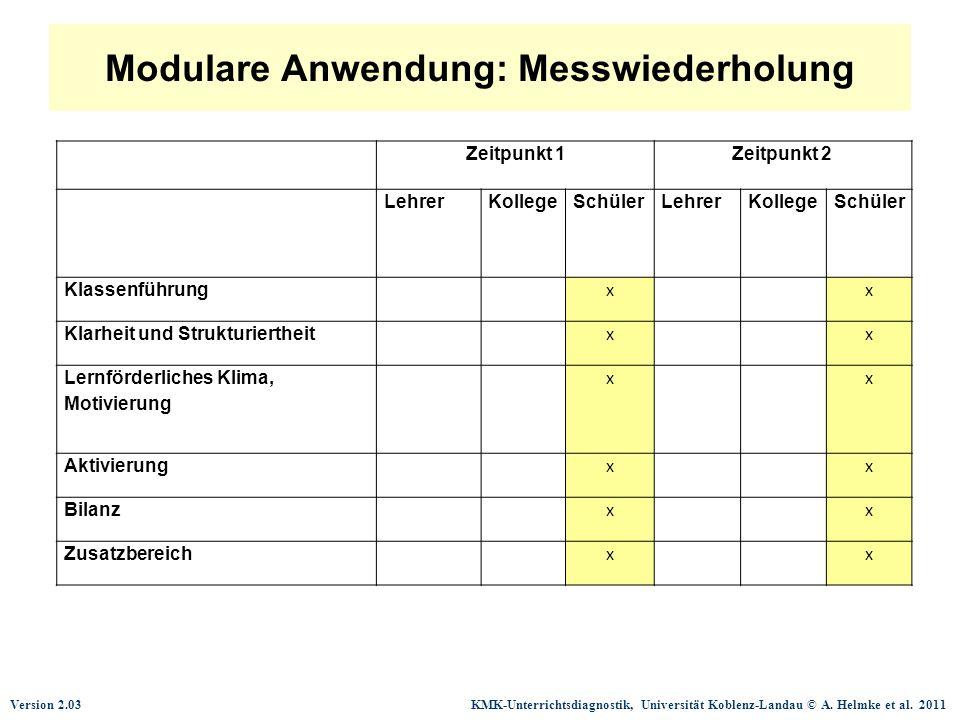 Version 2.03 KMK-Unterrichtsdiagnostik, Universität Koblenz-Landau © A. Helmke et al. 2011 Modulare Anwendung: Messwiederholung Zeitpunkt 1Zeitpunkt 2