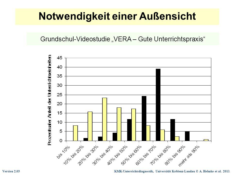 """Version 2.03 KMK-Unterrichtsdiagnostik, Universität Koblenz-Landau © A. Helmke et al. 2011 Grundschul-Videostudie """"VERA – Gute Unterrichtspraxis"""" Notw"""