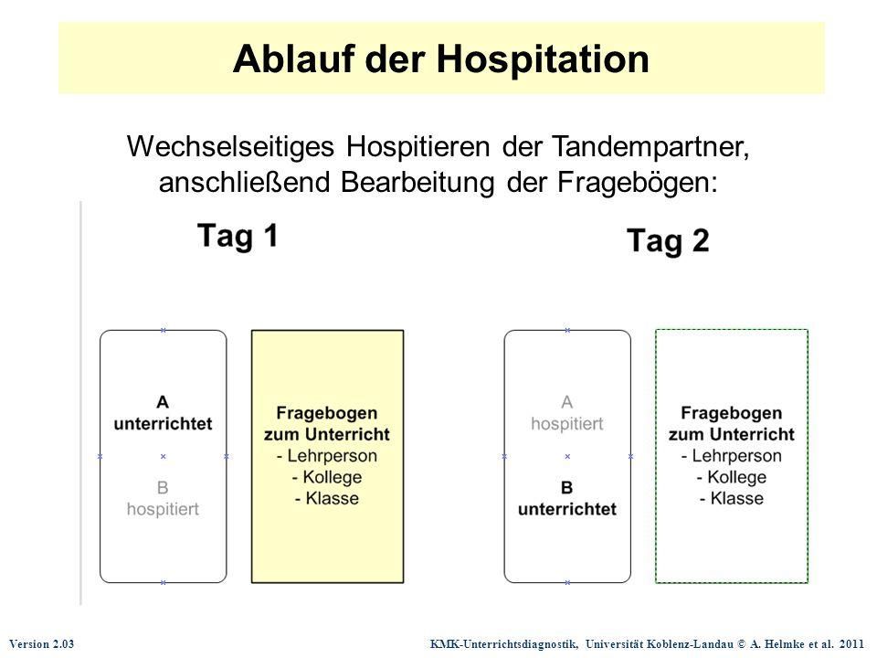 Wechselseitiges Hospitieren der Tandempartner, anschließend Bearbeitung der Fragebögen: Ablauf der Hospitation