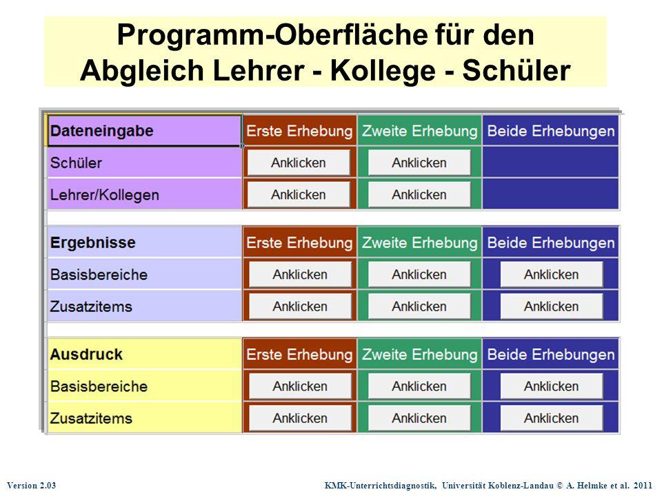 Version 2.03 KMK-Unterrichtsdiagnostik, Universität Koblenz-Landau © A. Helmke et al. 2011 Programm-Oberfläche für den Abgleich Lehrer - Kollege - Sch