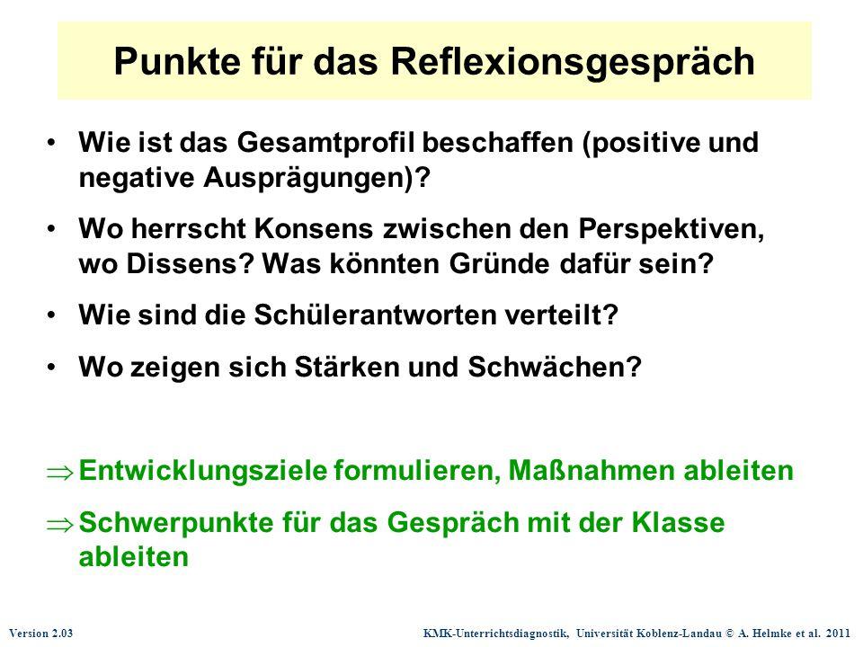 Version 2.03 KMK-Unterrichtsdiagnostik, Universität Koblenz-Landau © A. Helmke et al. 2011 Punkte für das Reflexionsgespräch Wie ist das Gesamtprofil