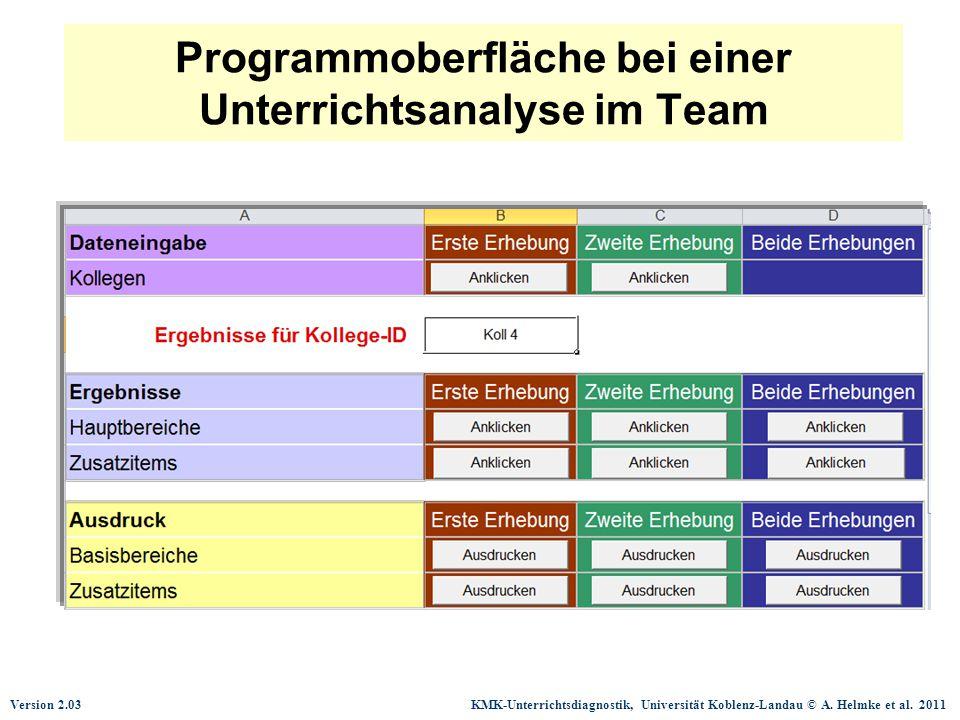 Version 2.03 KMK-Unterrichtsdiagnostik, Universität Koblenz-Landau © A. Helmke et al. 2011 Programmoberfläche bei einer Unterrichtsanalyse im Team