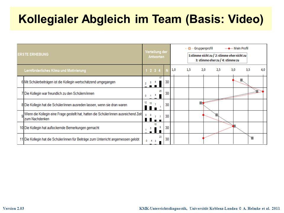 Version 2.03 KMK-Unterrichtsdiagnostik, Universität Koblenz-Landau © A. Helmke et al. 2011 Kollegialer Abgleich im Team (Basis: Video)