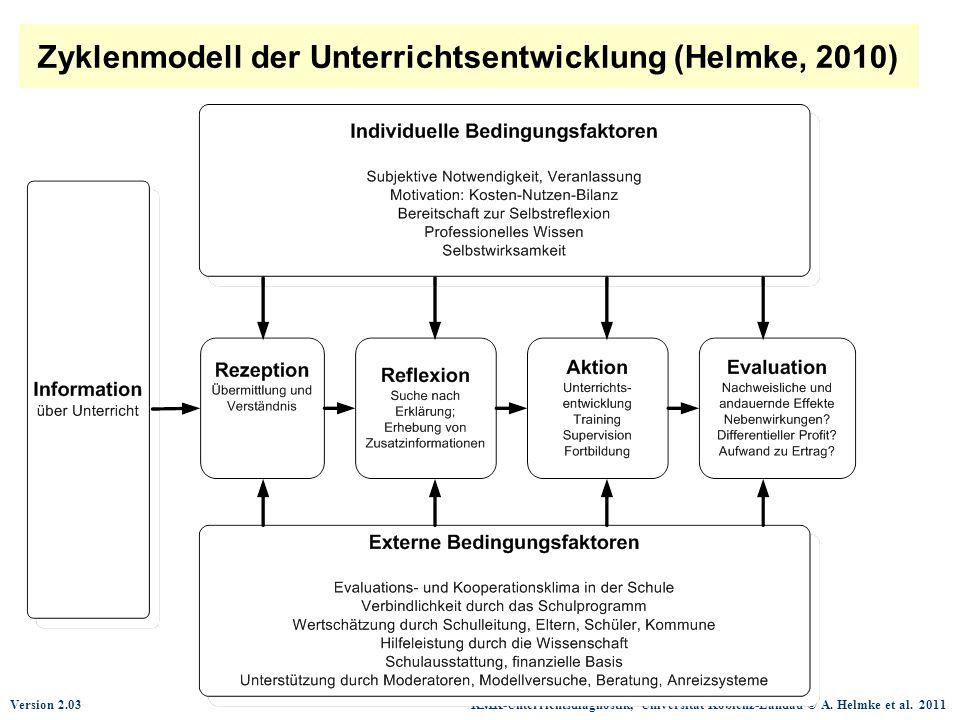 Version 2.03 KMK-Unterrichtsdiagnostik, Universität Koblenz-Landau © A. Helmke et al. 2011 Zyklenmodell der Unterrichtsentwicklung (Helmke, 2010)