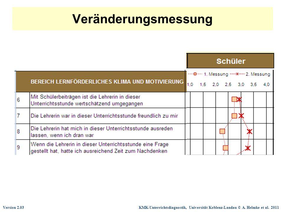 Version 2.03 KMK-Unterrichtsdiagnostik, Universität Koblenz-Landau © A. Helmke et al. 2011 Veränderungsmessung
