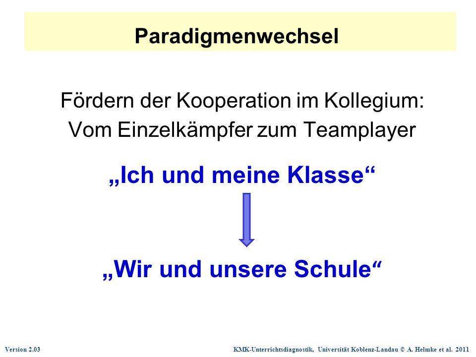 Version 2.03 KMK-Unterrichtsdiagnostik, Universität Koblenz-Landau © A. Helmke et al. 2011 Paradigmenwechsel Fördern der Kooperation im Kollegium: Vom