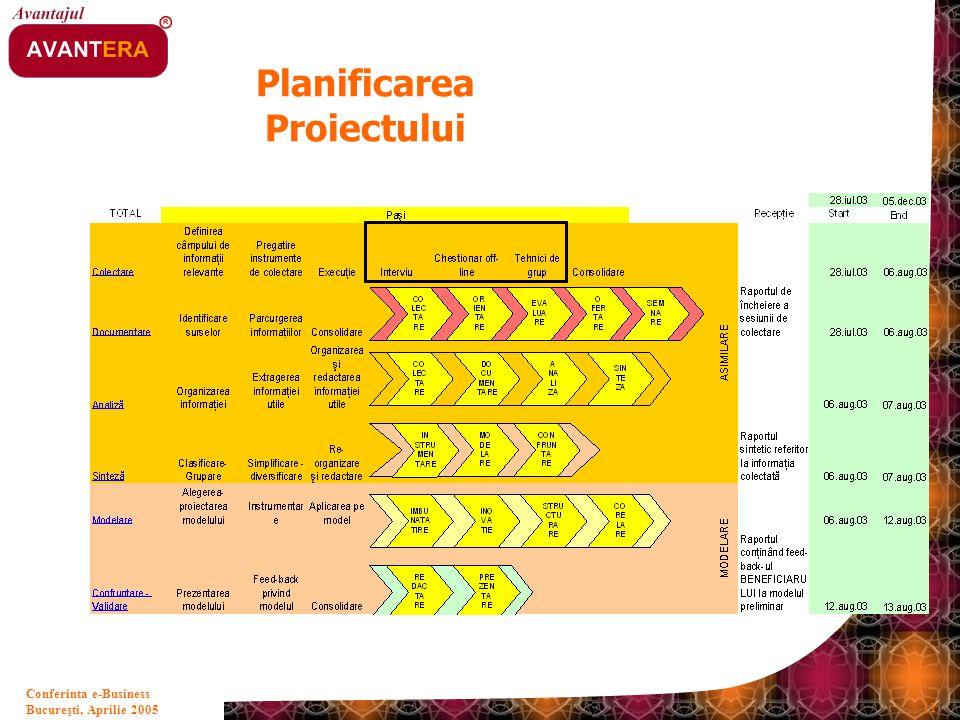 Bucureşti, Aprilie 2005 11 Conferinta e-Business Planificarea Proiectului