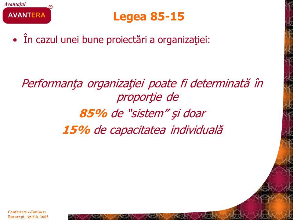 Bucureşti, Aprilie 2005 13 Conferinta e-Business Legea 85-15 În cazul unei bune proiectări a organizaţiei: Performanţa organizaţiei poate fi determina