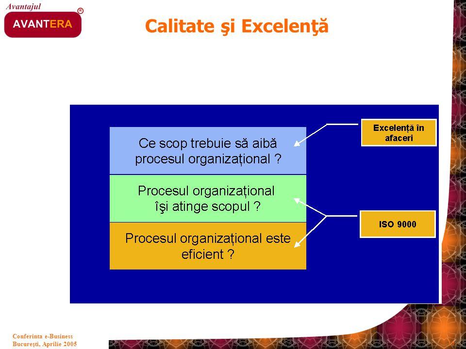 Bucureşti, Aprilie 2005 16 Conferinta e-Business Calitate şi Excelenţă