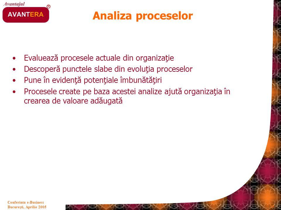 Bucureşti, Aprilie 2005 18 Conferinta e-Business Analiza proceselor Evaluează procesele actuale din organizaţie Descoperă punctele slabe din evoluţia