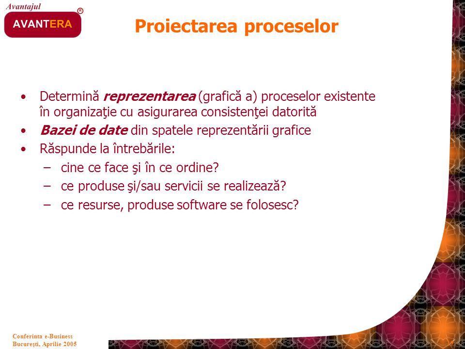 Bucureşti, Aprilie 2005 19 Conferinta e-Business Proiectarea proceselor Determină reprezentarea (grafică a) proceselor existente în organizaţie cu asi