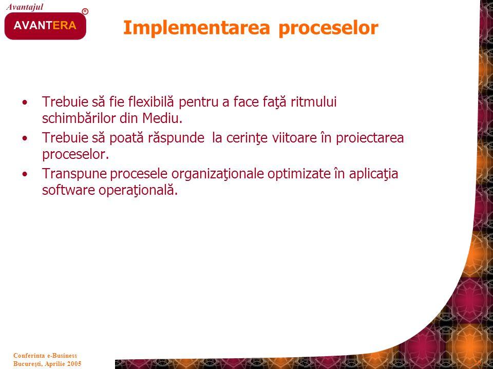 Bucureşti, Aprilie 2005 20 Conferinta e-Business Implementarea proceselor Trebuie să fie flexibilă pentru a face faţă ritmului schimbărilor din Mediu.