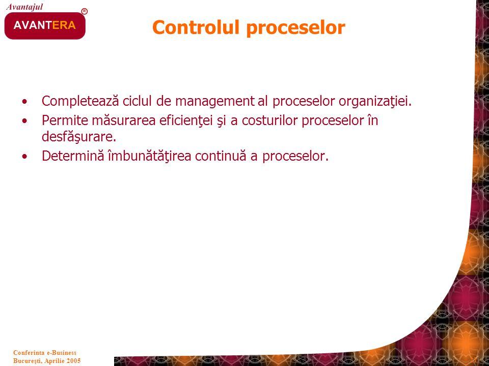 Bucureşti, Aprilie 2005 21 Conferinta e-Business Controlul proceselor Completează ciclul de management al proceselor organizaţiei. Permite măsurarea e