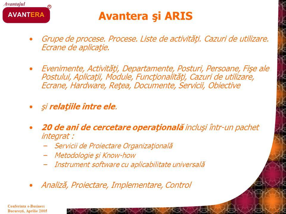 Bucureşti, Aprilie 2005 22 Conferinta e-Business Avantera şi ARIS Grupe de procese. Procese. Liste de activităţi. Cazuri de utilizare. Ecrane de aplic