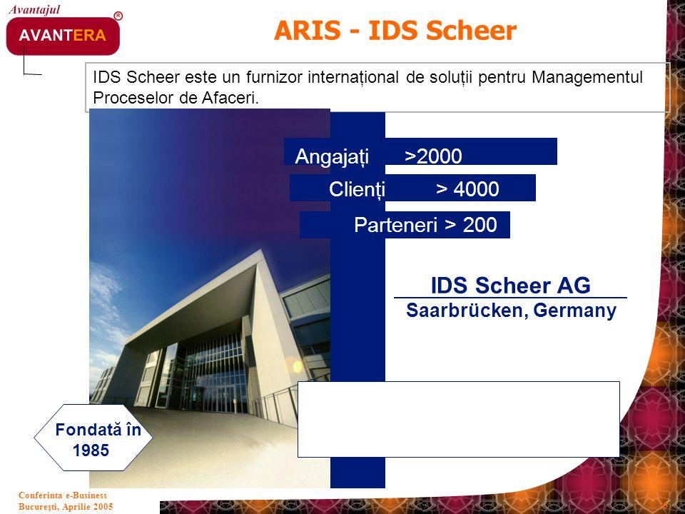 Bucureşti, Aprilie 2005 23 Conferinta e-Business ARIS - IDS Scheer IDS Scheer este un furnizor internaţional de soluţii pentru Managementul Proceselor