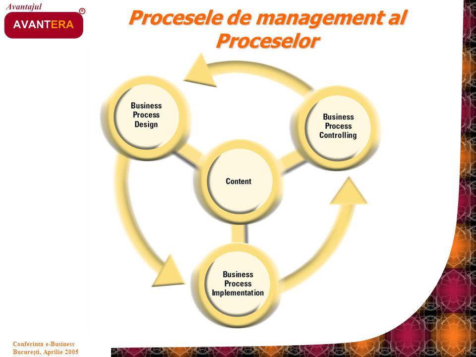 Bucureşti, Aprilie 2005 24 Conferinta e-Business Procesele de management al Proceselor