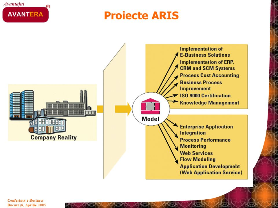 Bucureşti, Aprilie 2005 26 Conferinta e-Business Proiecte ARIS