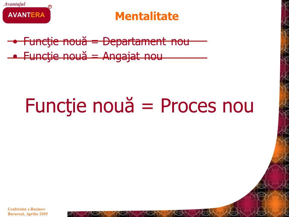 Bucureşti, Aprilie 2005 38 Conferinta e-Business Mentalitate Funcţie nouă = Departament nou Funcţie nouă = Angajat nou Funcţie nouă = Proces nou
