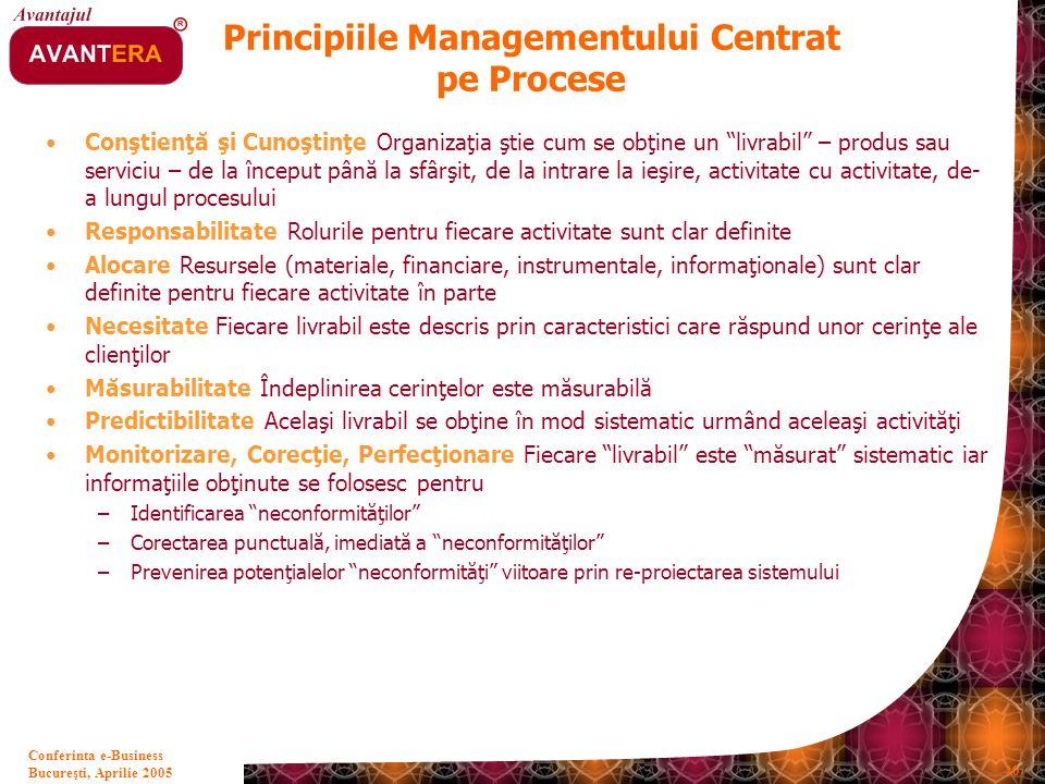 Bucureşti, Aprilie 2005 40 Conferinta e-Business Principiile Managementului Centrat pe Procese Conştienţă şi Cunoştinţe Organizaţia ştie cum se obţine