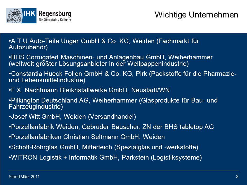 Stand März 20113 Wichtige Unternehmen A.T.U Auto-Teile Unger GmbH & Co. KG, Weiden (Fachmarkt für Autozubehör) BHS Corrugated Maschinen- und Anlagenba