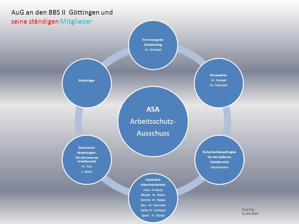 ASA Arbeitsschutz- Ausschuss Vertretung der Schulleitung Hr.