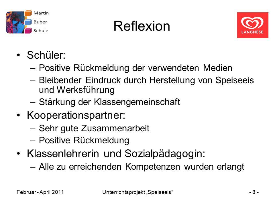 """Februar - April 2011Unterrichtsprojekt """"Speiseeis""""- 8 - Reflexion Schüler: –Positive Rückmeldung der verwendeten Medien –Bleibender Eindruck durch Her"""