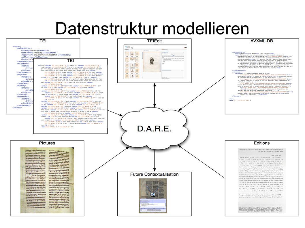 Datenstruktur modellieren