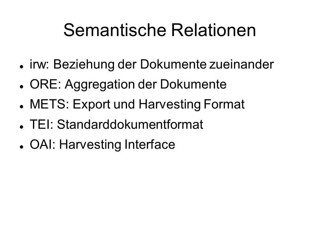 Semantische Relationen irw: Beziehung der Dokumente zueinander ORE: Aggregation der Dokumente METS: Export und Harvesting Format TEI: Standarddokumentformat OAI: Harvesting Interface