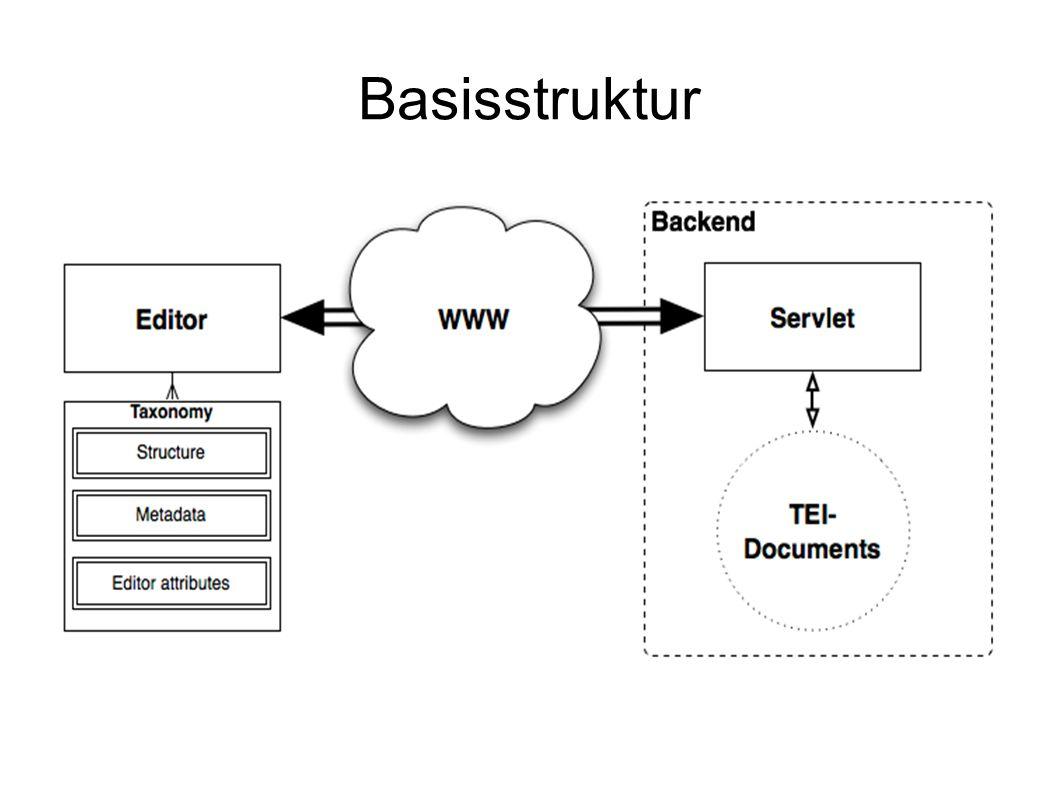 Basisstruktur