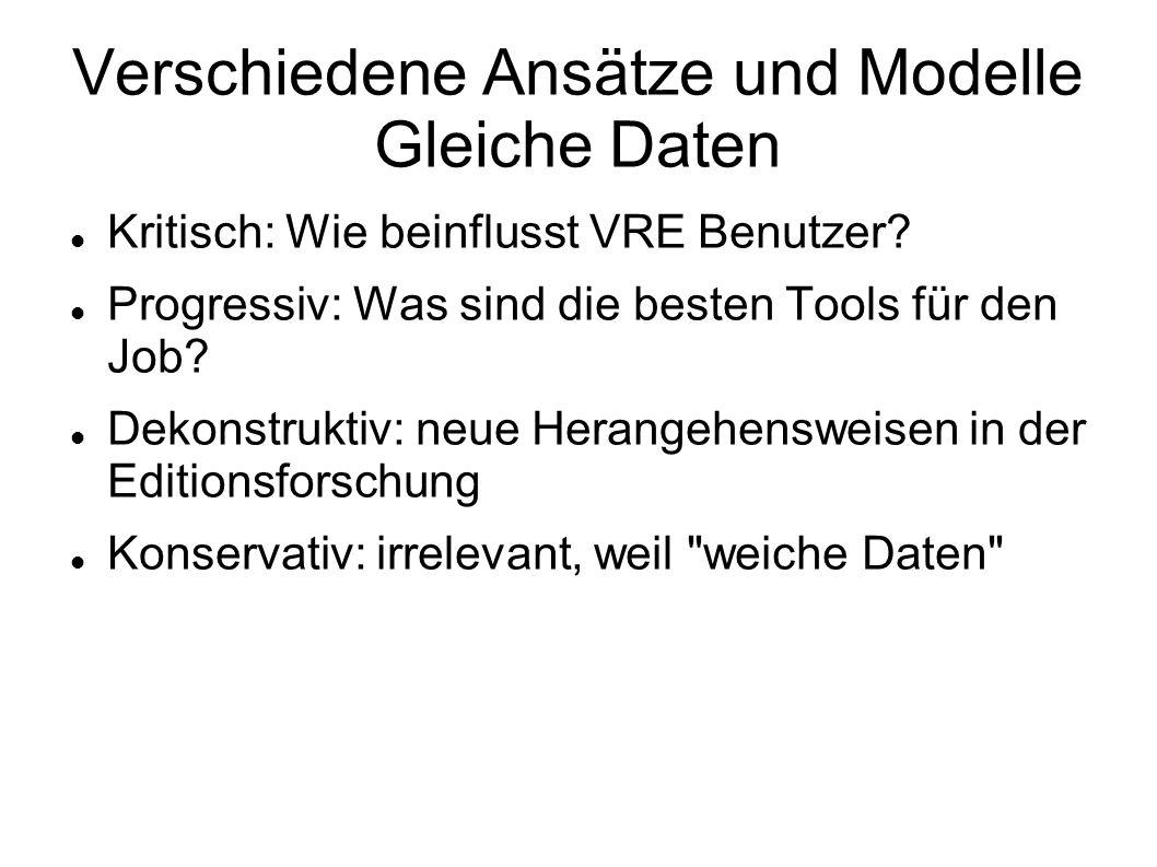Verschiedene Ansätze und Modelle Gleiche Daten Kritisch: Wie beinflusst VRE Benutzer? Progressiv: Was sind die besten Tools für den Job? Dekonstruktiv
