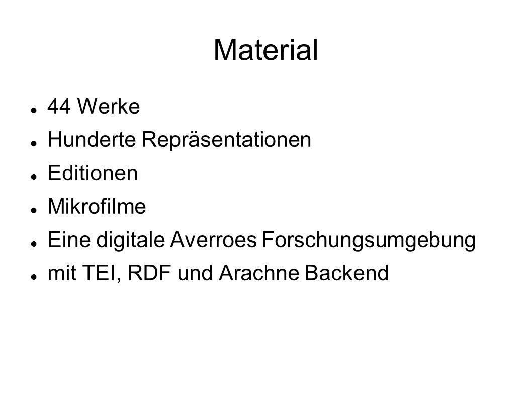 Material 44 Werke Hunderte Repräsentationen Editionen Mikrofilme Eine digitale Averroes Forschungsumgebung mit TEI, RDF und Arachne Backend