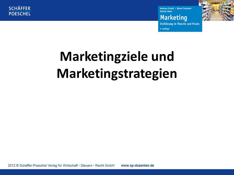 Konkurrenzgerichtete Marketingstrategien …legen fest, wie die Unternehmung versucht, sich auf dem Absatz- markt Wettbewerbsvorteile gegenüber ihren Konkurrenten zu verschaffen und diese möglichst langfristig zu sichern.