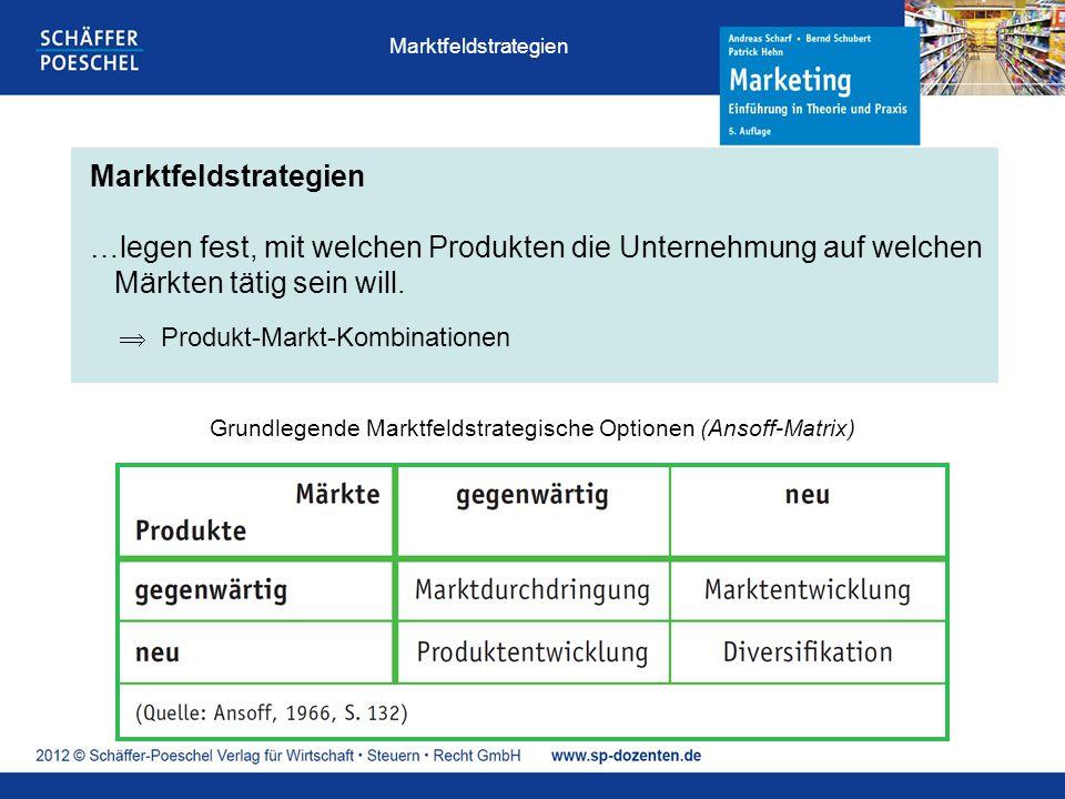 Marktfeldstrategien …legen fest, mit welchen Produkten die Unternehmung auf welchen Märkten tätig sein will.  Produkt-Markt-Kombinationen Grundlegend