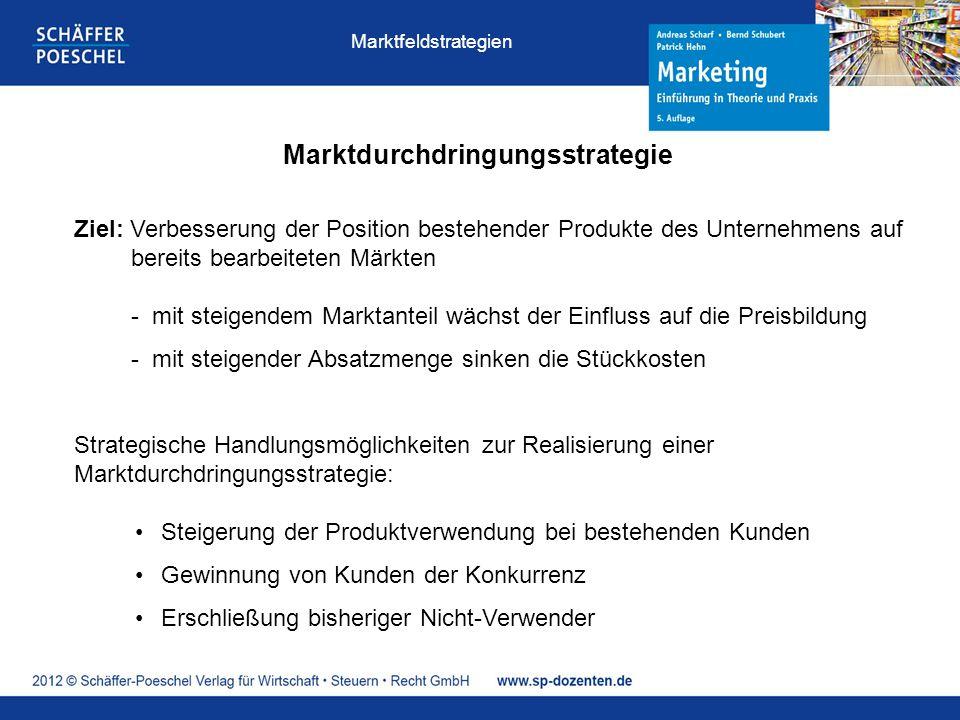 Marktdurchdringungsstrategie Ziel: Verbesserung der Position bestehender Produkte des Unternehmens auf bereits bearbeiteten Märkten - mit steigendem M