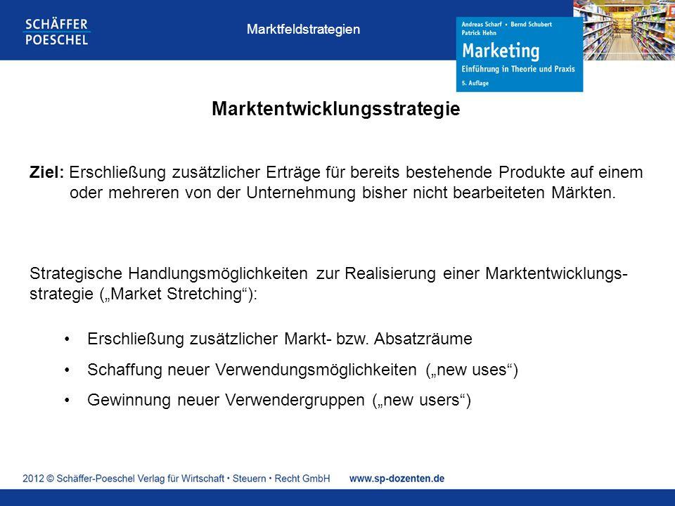 Marktentwicklungsstrategie Ziel: Erschließung zusätzlicher Erträge für bereits bestehende Produkte auf einem oder mehreren von der Unternehmung bisher nicht bearbeiteten Märkten.