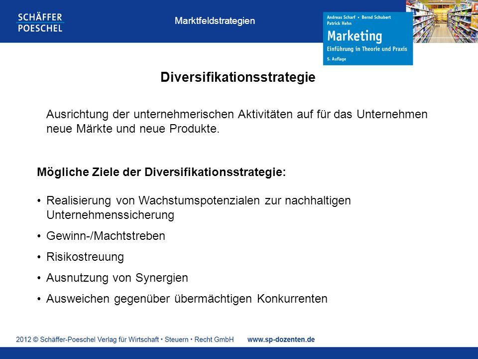 Diversifikationsstrategie Ausrichtung der unternehmerischen Aktivitäten auf für das Unternehmen neue Märkte und neue Produkte. Mögliche Ziele der Dive