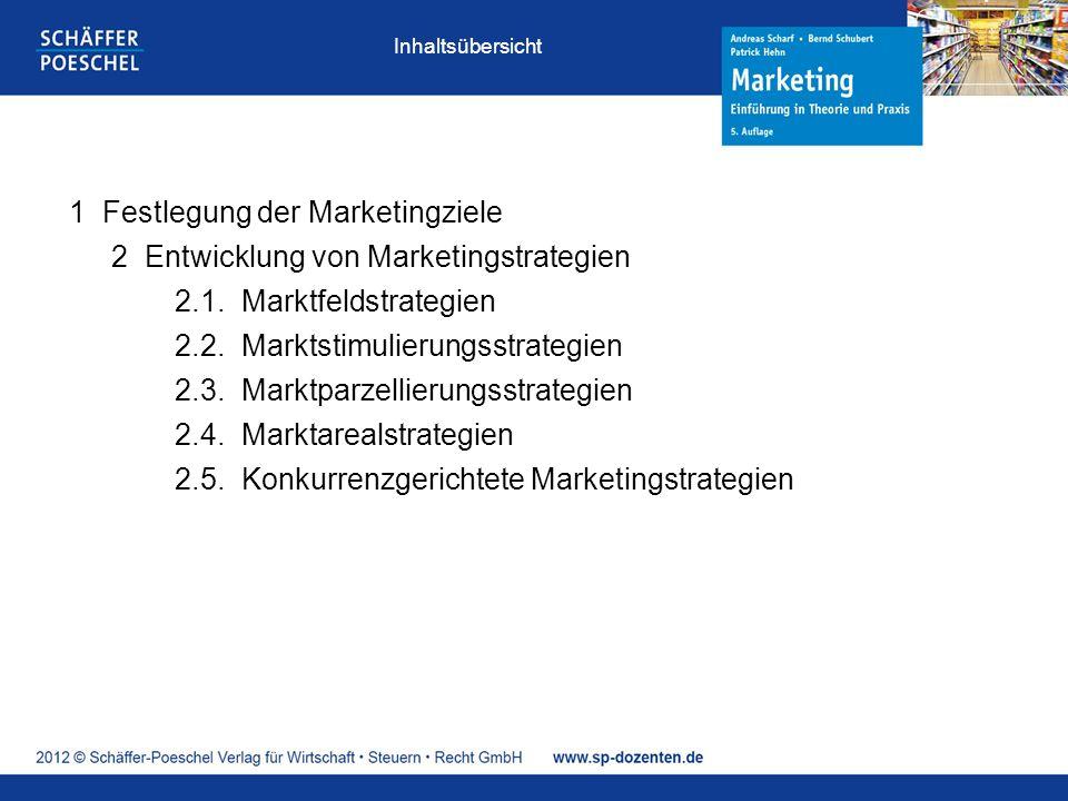 1 Festlegung der Marketingziele 2 Entwicklung von Marketingstrategien 2.1. Marktfeldstrategien 2.2. Marktstimulierungsstrategien 2.3. Marktparzellieru